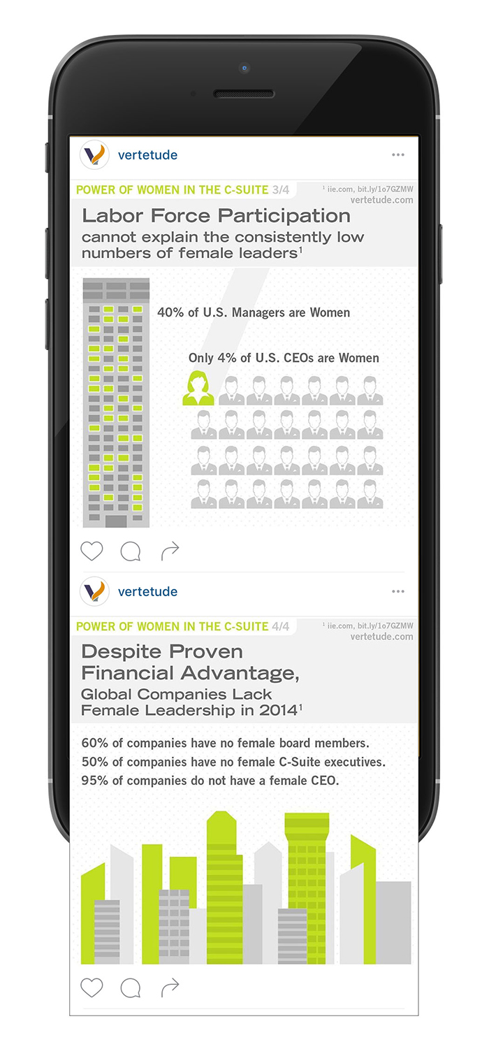Power of women in c-suite infographic for mobile and social media