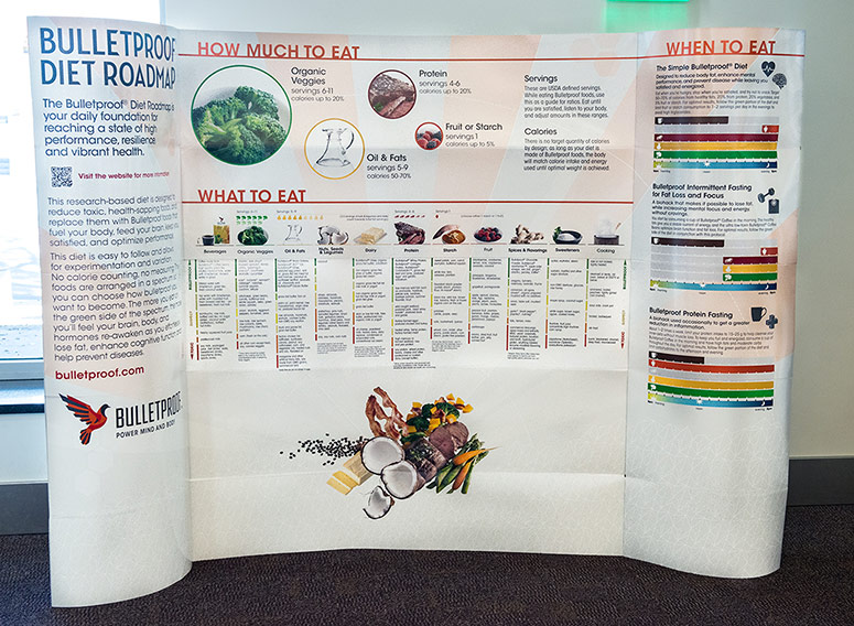 Bulletproof Diet Roadmap infographic design backdrop with food photography