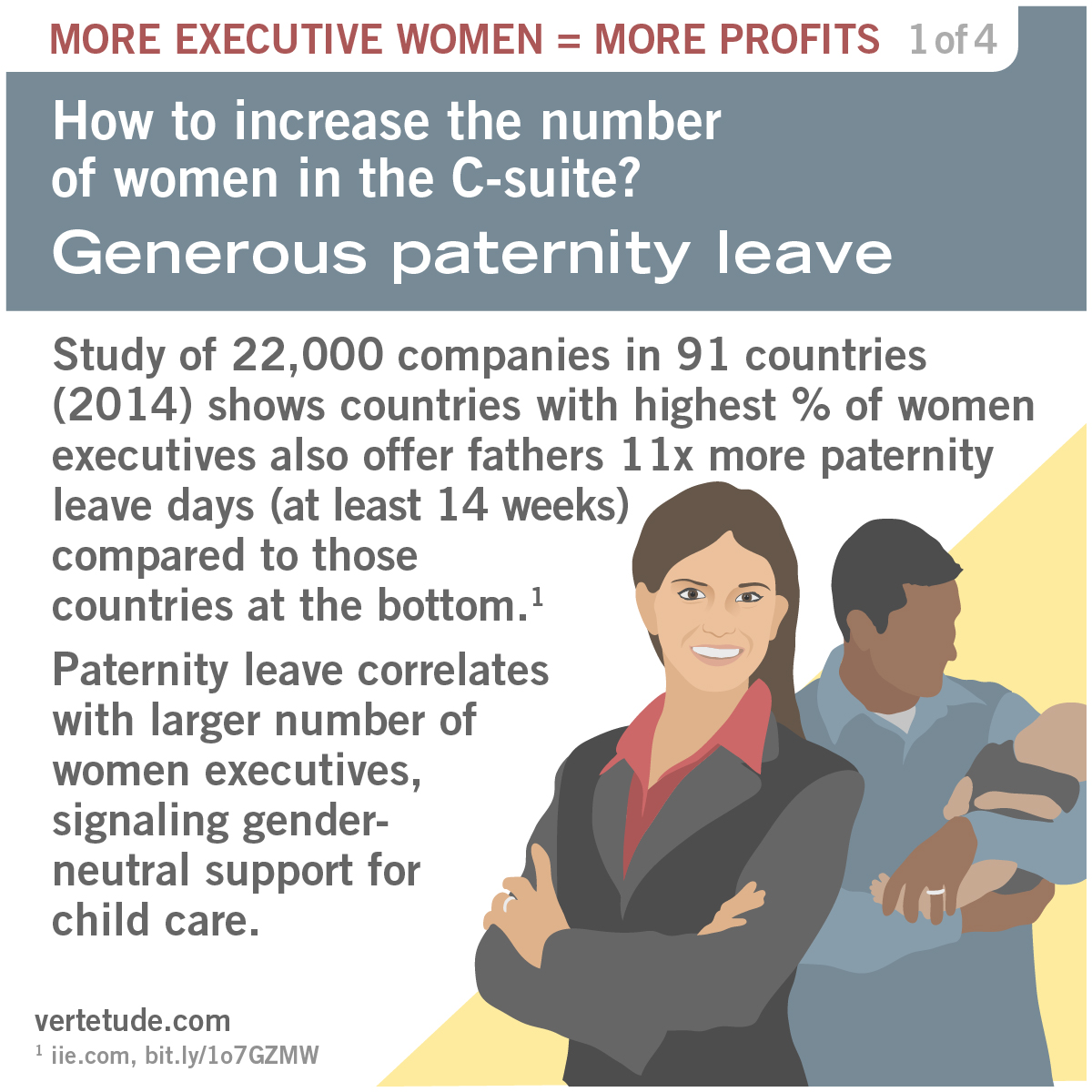 Infographic on generous paternity leave
