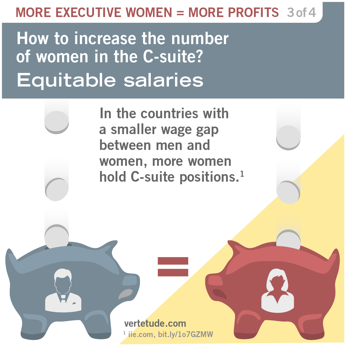 Infographic on equitable salaries