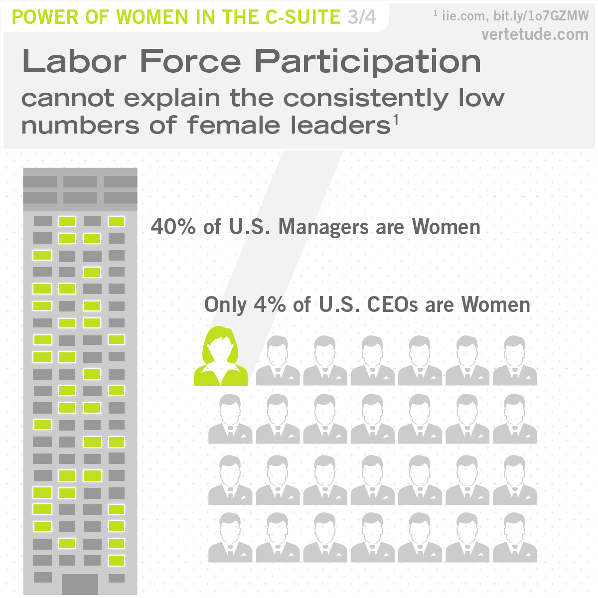 Infographic of labor force participation