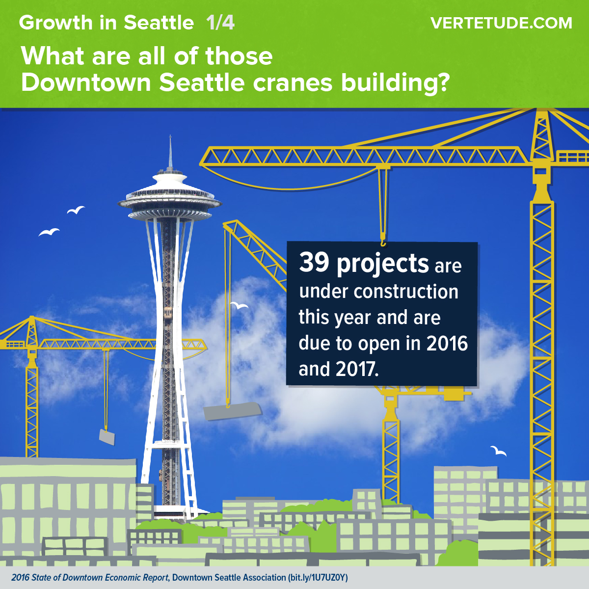 Infographic of growth in downtown Seattle, projects under construction