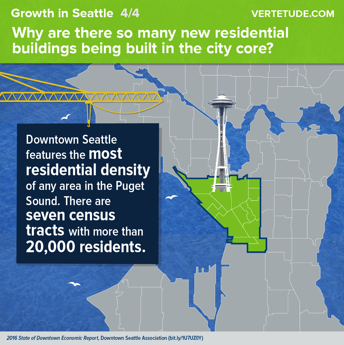 Infographic of growth in downtown Seattle, residential density in Puget Sound