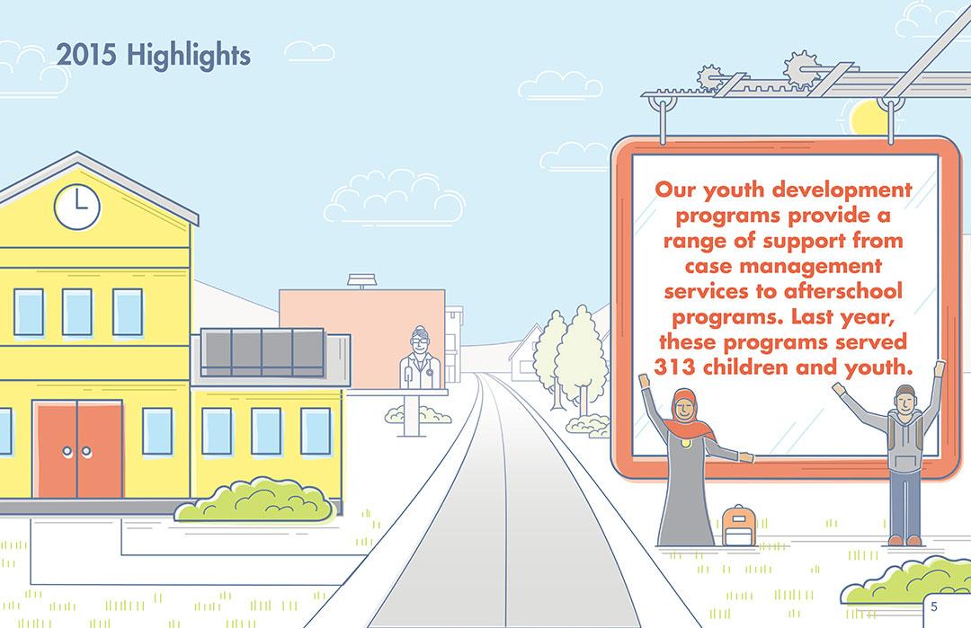 Neighborhood House 2015 Annual Report, highlights, youth development programs