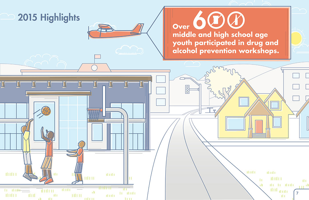 Neighborhood House 2015 Annual Report, highlights, youth drug and alcohol prevention