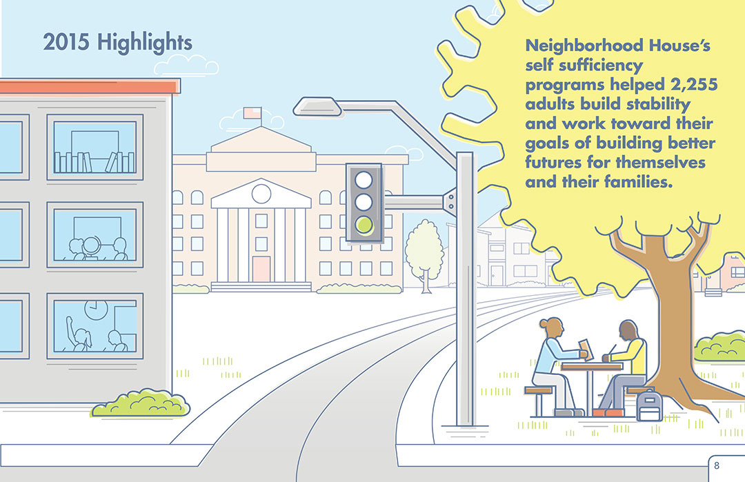 Neighborhood House 2015 Annual Report, highlights, self sufficiency and stability