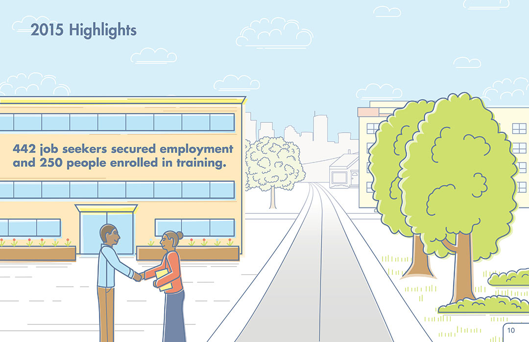 Neighborhood House 2015 Annual Report, highlights, employment and job training