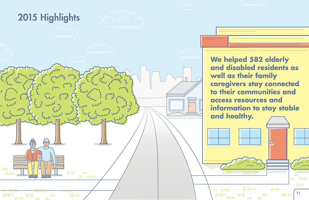 Neighborhood House 2015 Annual Report, highlights, resources for elderly, disabled, and their caregivers