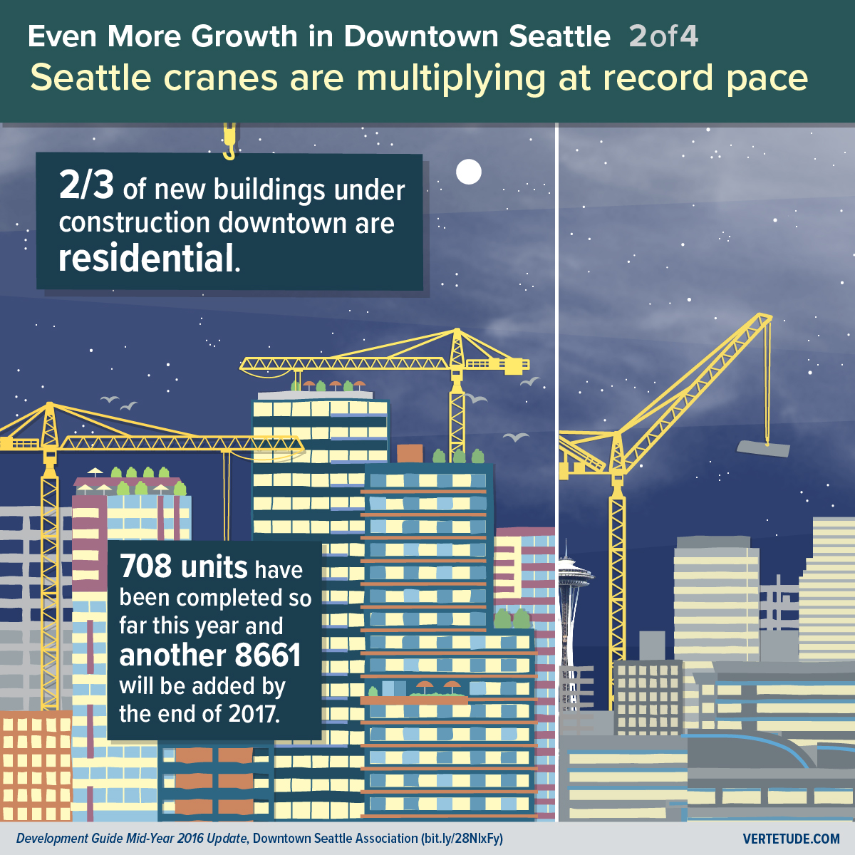 Infographic of more growth in downtown Seattle, residential buildings