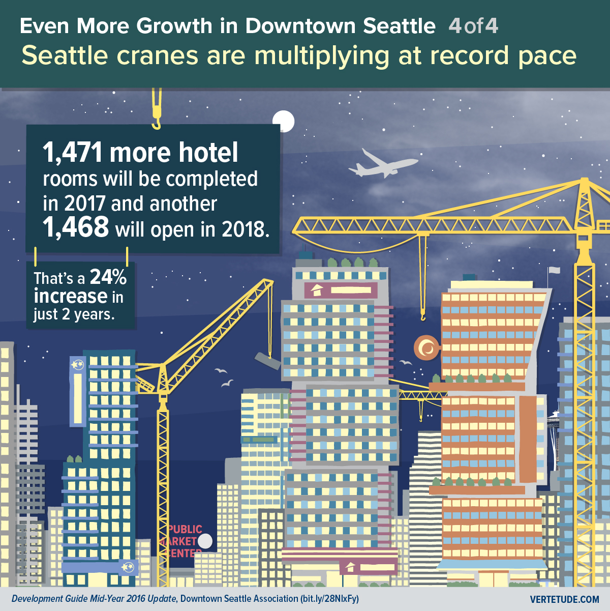 Infographic of more growth in downtown Seattle, hotel rooms