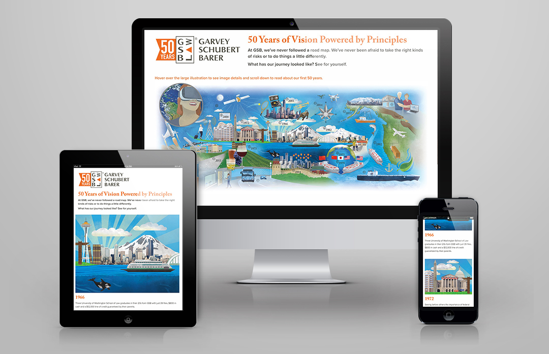 Responsive showcase, desktop tablet and mobile, of illustrated infographic for Garvey Schubert Barer 50th anniversary
