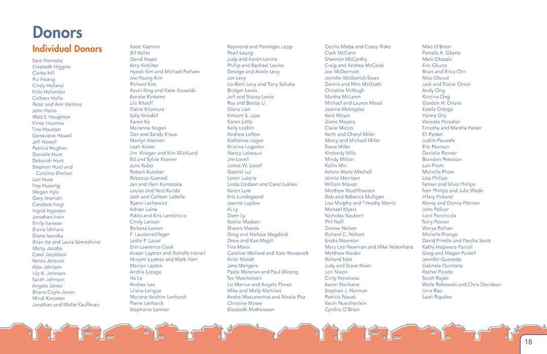 nieghborhood-house-annual-report-2015-18